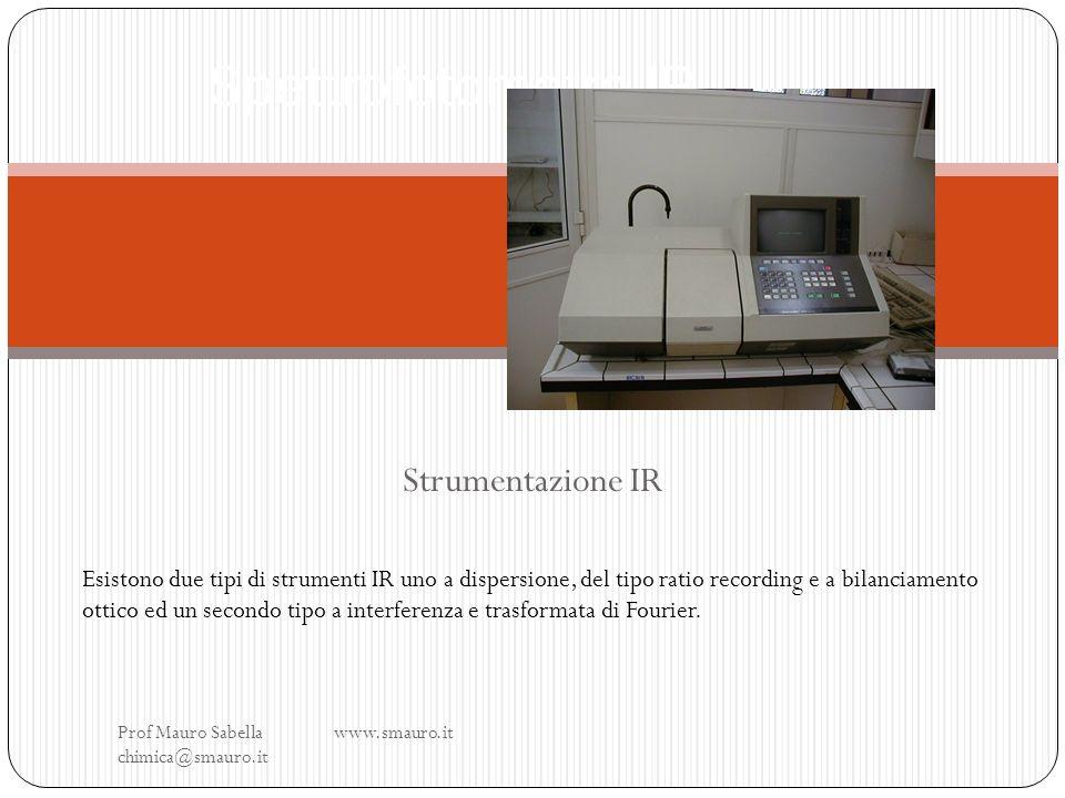Spettrofotometro IR Strumentazione IR