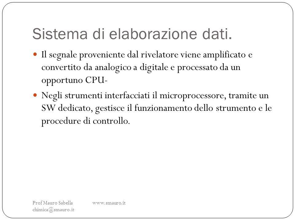 Sistema di elaborazione dati.