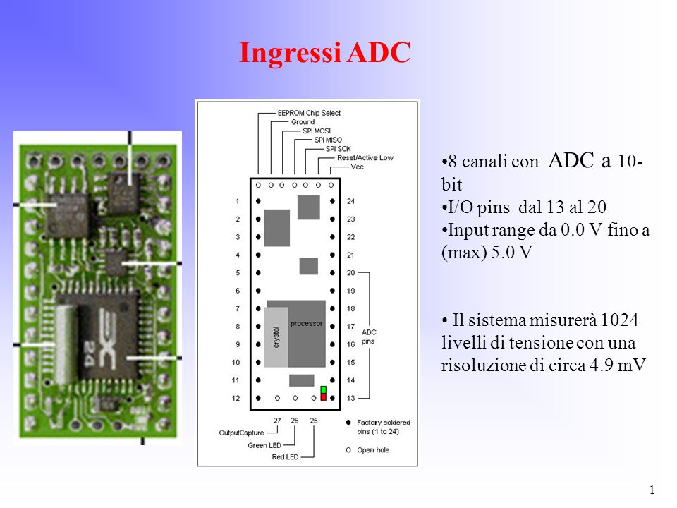 Ingressi ADC 8 canali con ADC a 10-bit I/O pins dal 13 al 20
