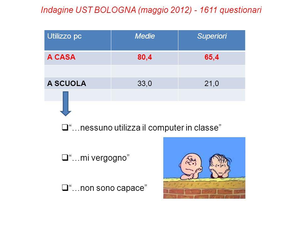 Indagine UST BOLOGNA (maggio 2012) - 1611 questionari