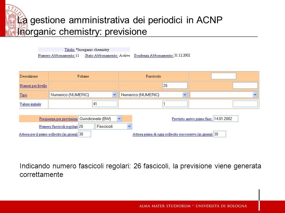 La gestione amministrativa dei periodici in ACNP Inorganic chemistry: previsione
