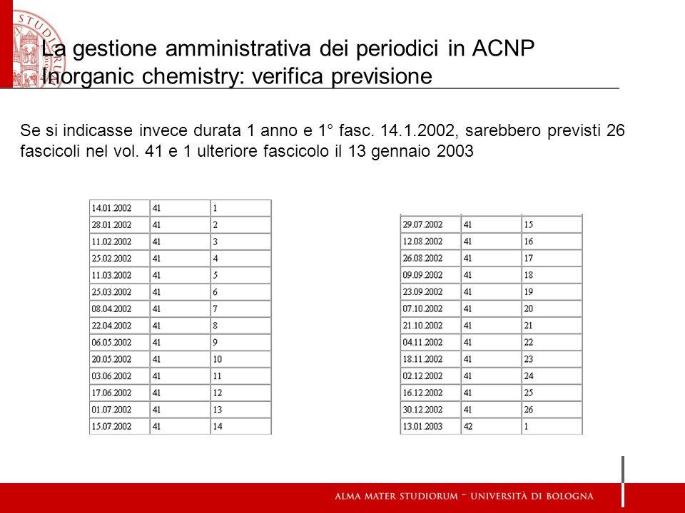 La gestione amministrativa dei periodici in ACNP Inorganic chemistry: verifica previsione