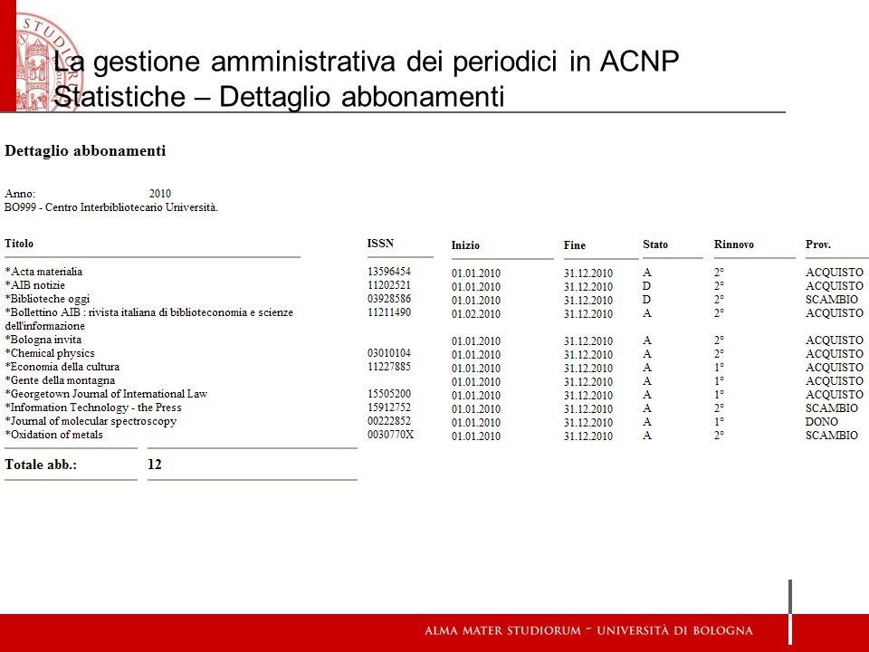 La gestione amministrativa dei periodici in ACNP Statistiche – Dettaglio abbonamenti