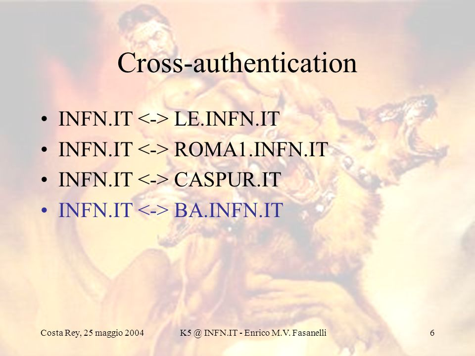 Cross-authentication