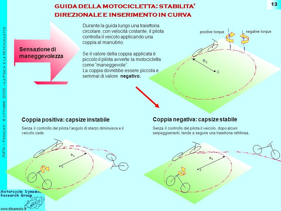 guida della motocicletta: stabilita' direzionale e inserimento in curva