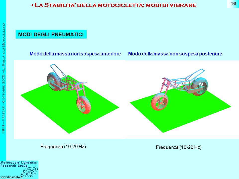 La Stabilita' della motocicletta: modi di vibrare