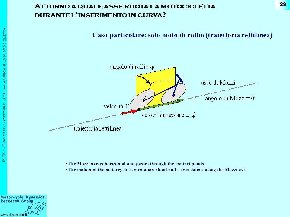 Caso particolare: solo moto di rollio (traiettoria rettilinea)