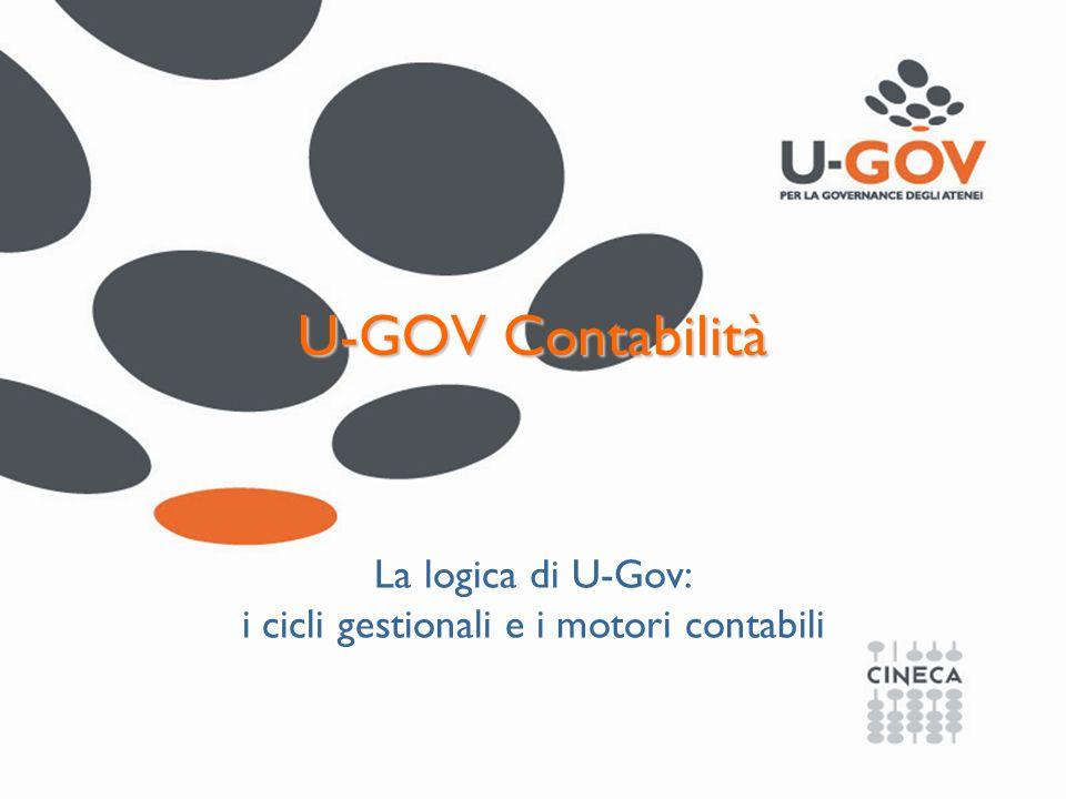 La logica di U-Gov: i cicli gestionali e i motori contabili
