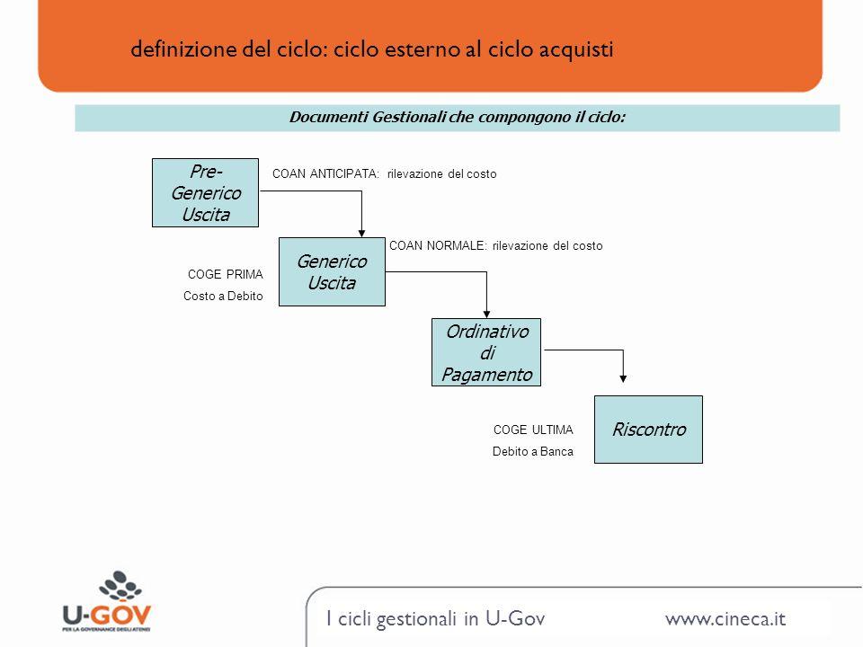 definizione del ciclo: ciclo esterno al ciclo acquisti