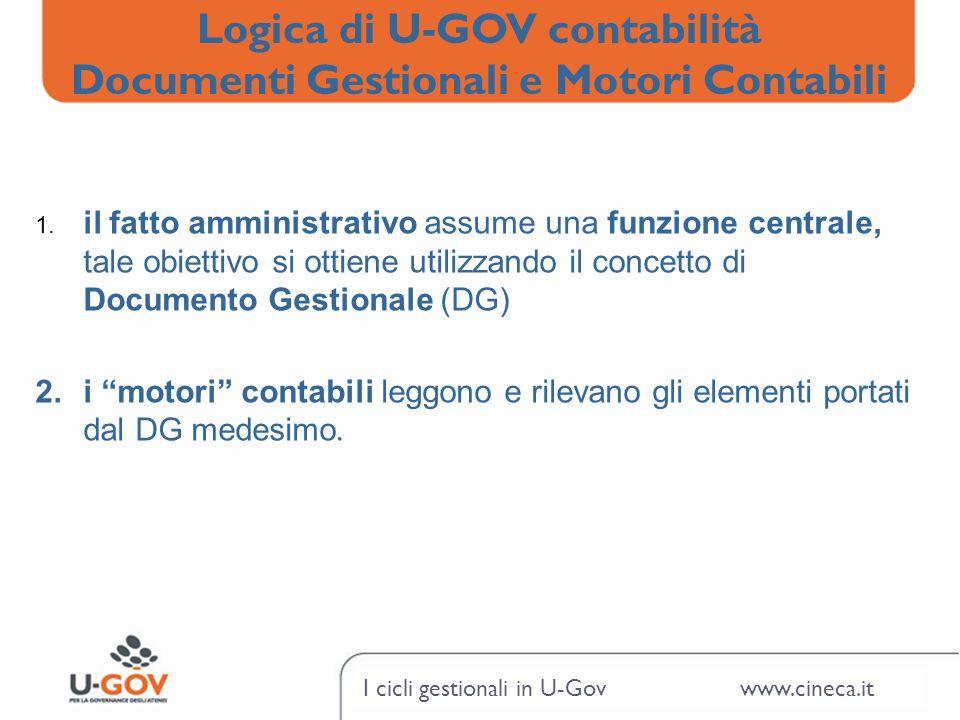 Logica di U-GOV contabilità Documenti Gestionali e Motori Contabili