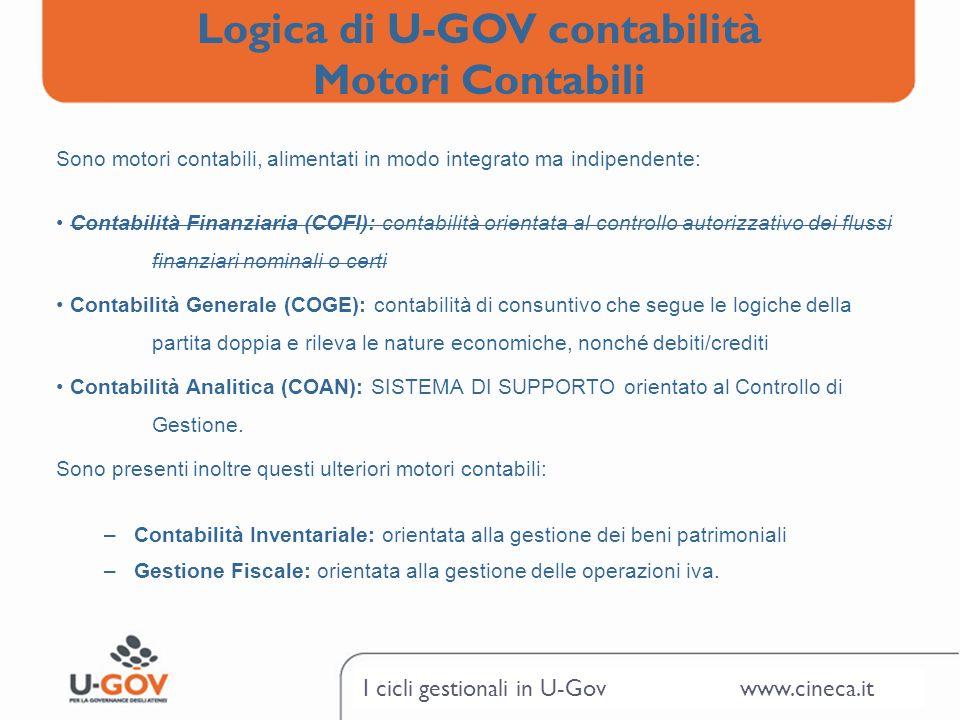 Logica di U-GOV contabilità Motori Contabili