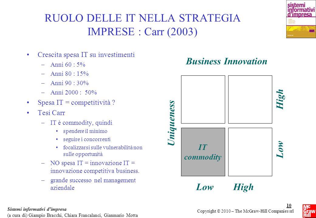 RUOLO DELLE IT NELLA STRATEGIA IMPRESE : Carr (2003)