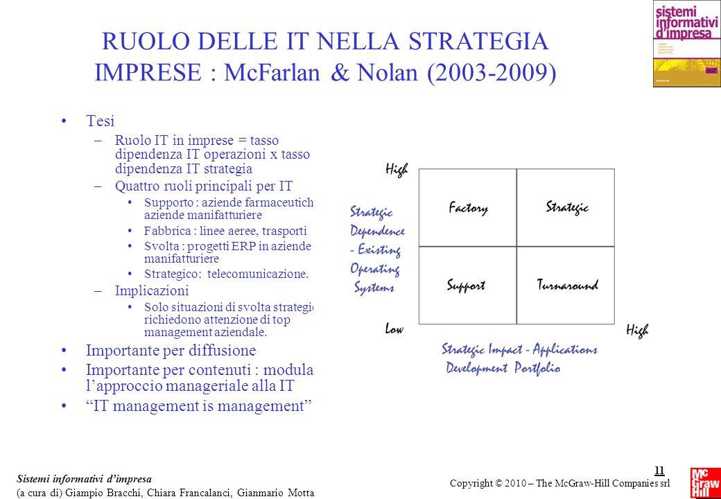 RUOLO DELLE IT NELLA STRATEGIA IMPRESE : McFarlan & Nolan (2003-2009)