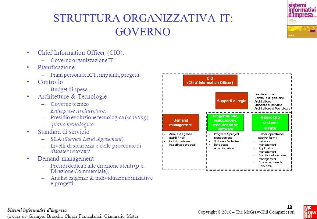 STRUTTURA ORGANIZZATIVA IT: GOVERNO
