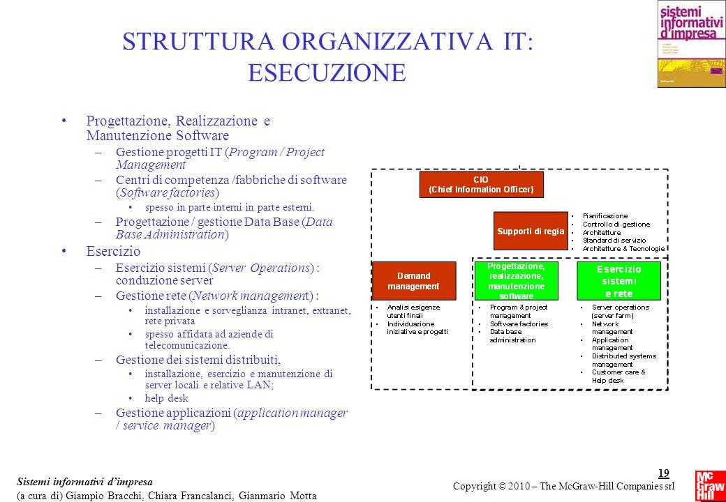 Capitolo 10 governo dei sistemi informativi nelle imprese for Software progettazione esterni