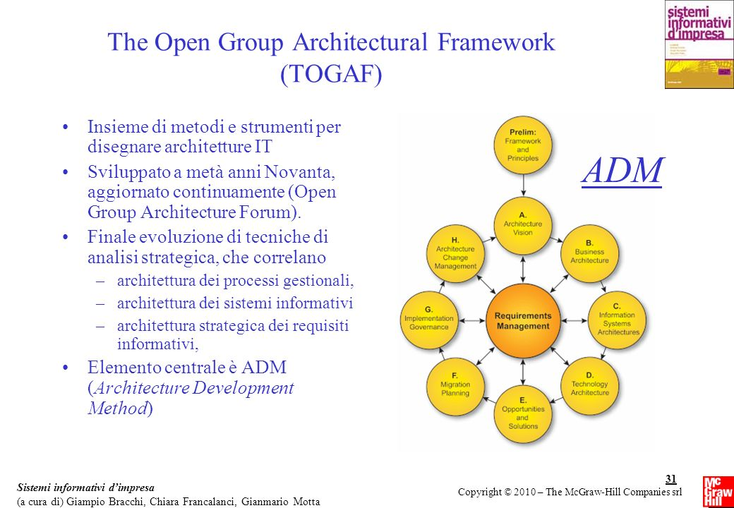 The Open Group Architectural Framework (TOGAF)