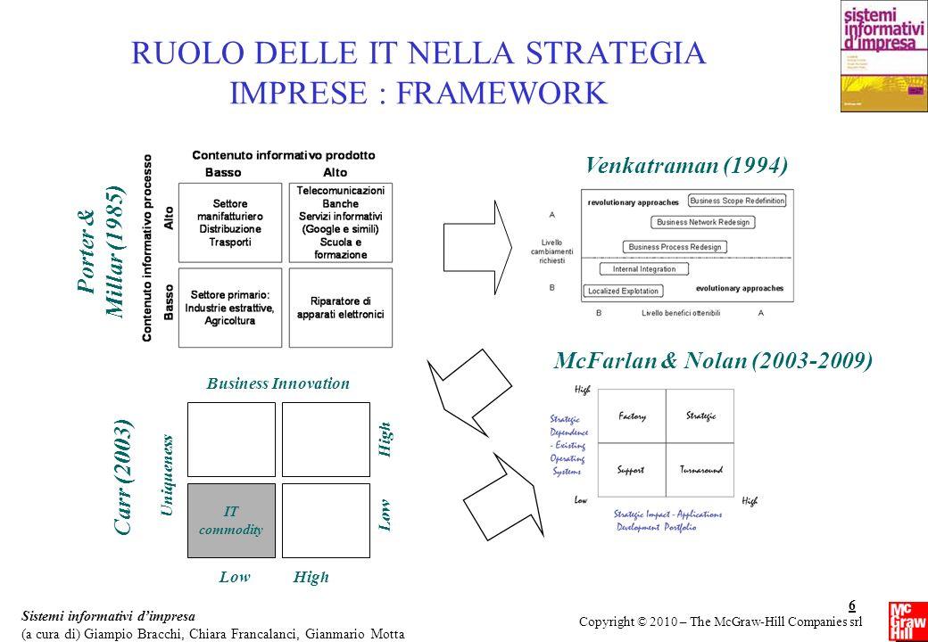 RUOLO DELLE IT NELLA STRATEGIA IMPRESE : FRAMEWORK