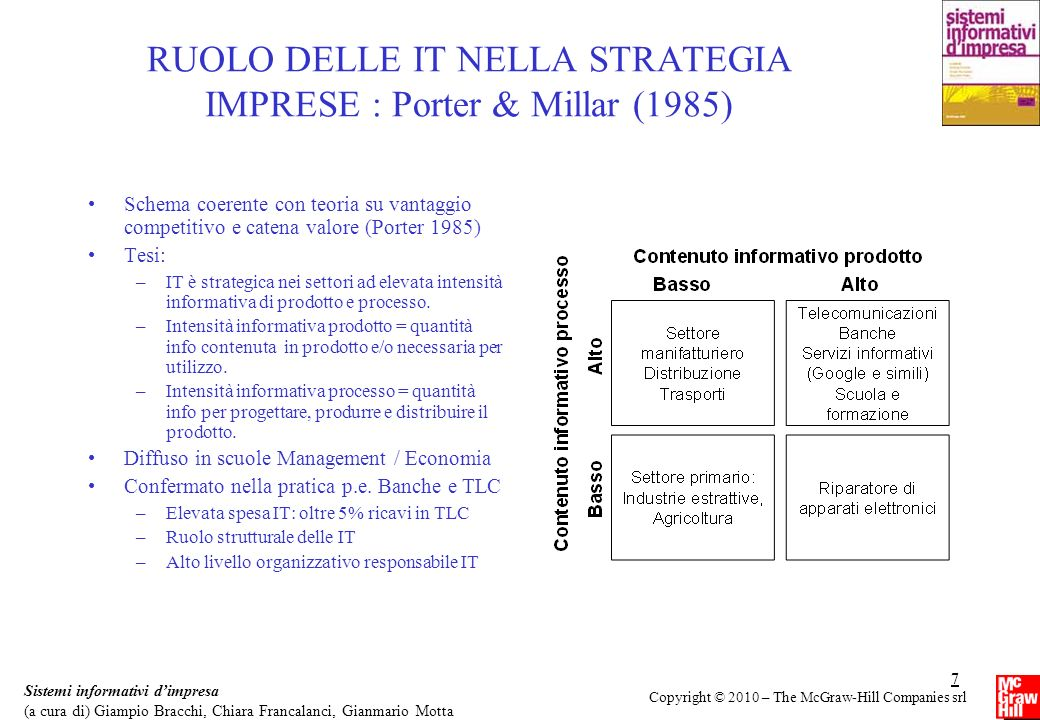 RUOLO DELLE IT NELLA STRATEGIA IMPRESE : Porter & Millar (1985)