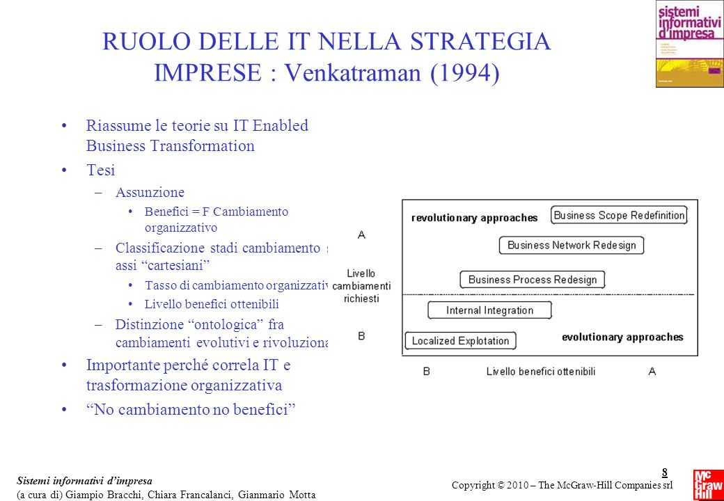 RUOLO DELLE IT NELLA STRATEGIA IMPRESE : Venkatraman (1994)