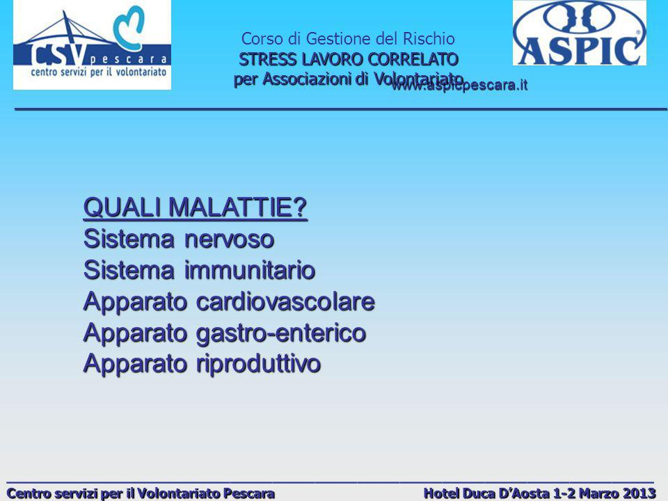 Apparato cardiovascolare Apparato gastro-enterico