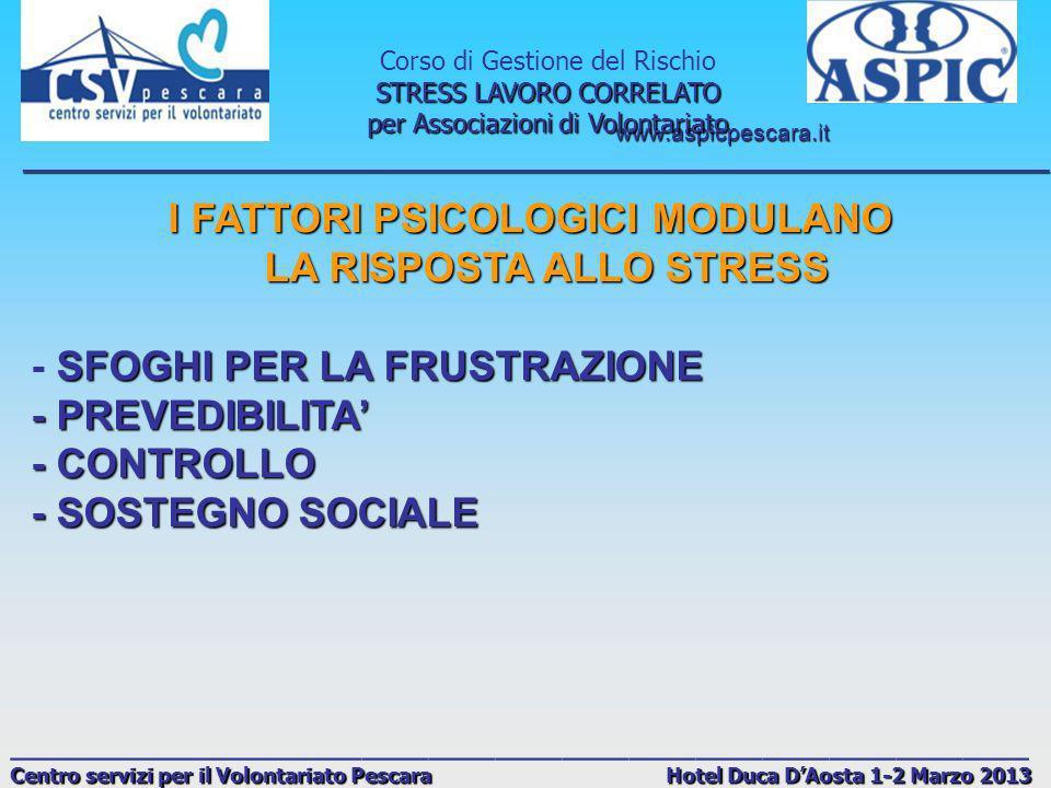 I FATTORI PSICOLOGICI MODULANO LA RISPOSTA ALLO STRESS