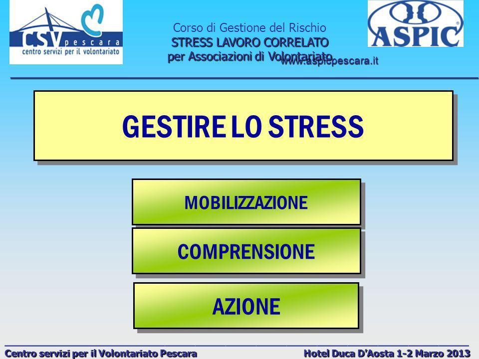 GESTIRE LO STRESS AZIONE COMPRENSIONE MOBILIZZAZIONE