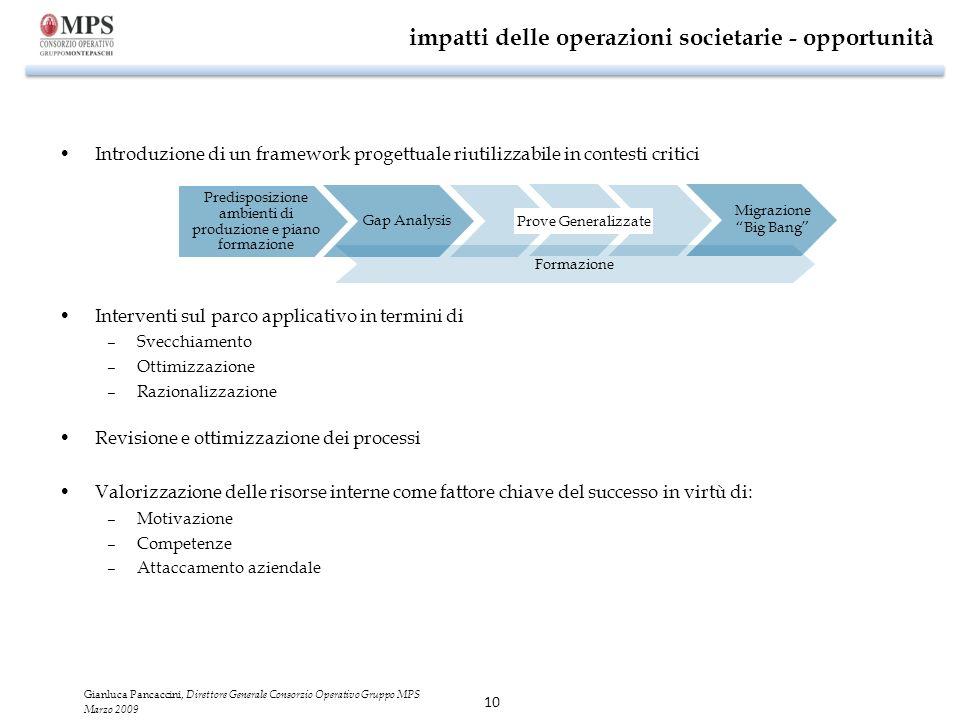 impatti delle operazioni societarie - opportunità