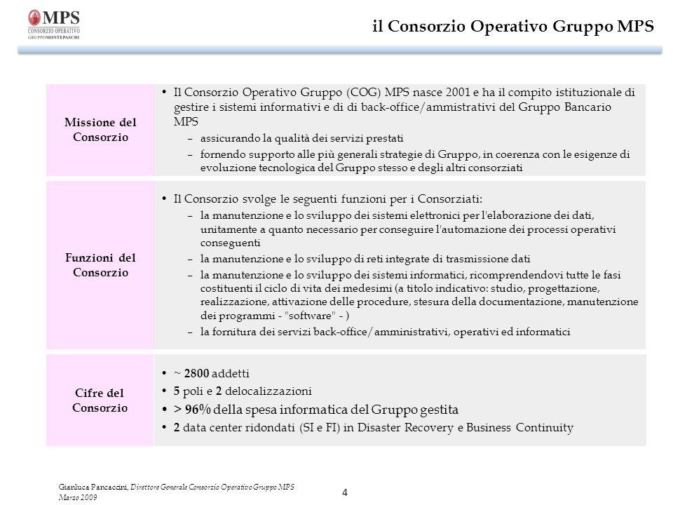 il Consorzio Operativo Gruppo MPS