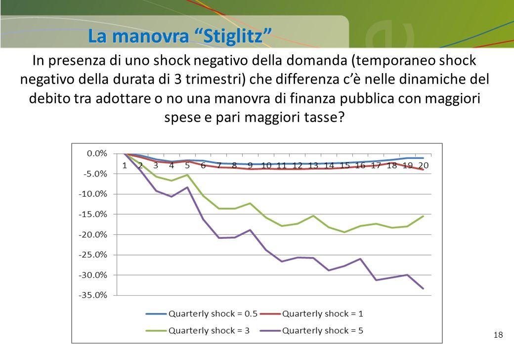 La manovra Stiglitz