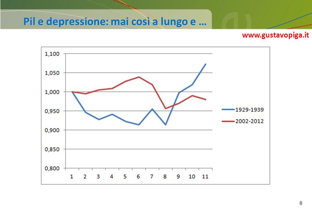 Pil e depressione: mai così a lungo e …