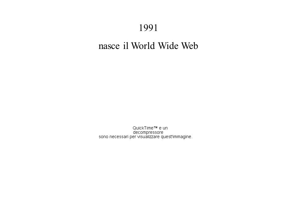 1991 nasce il World Wide Web