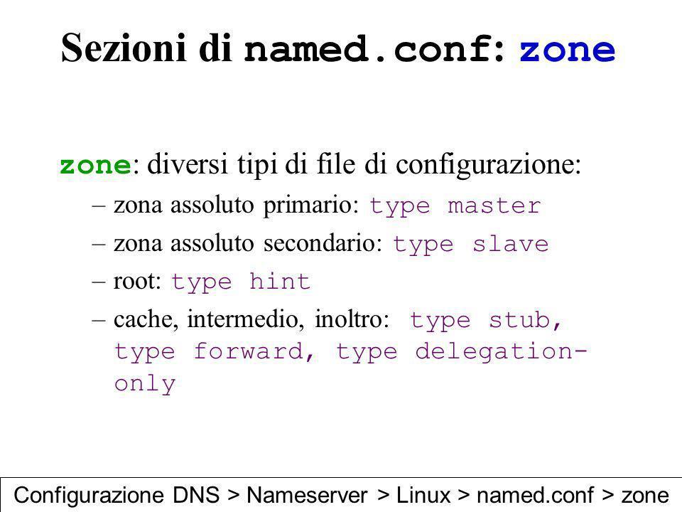 Sezioni di named.conf: zone