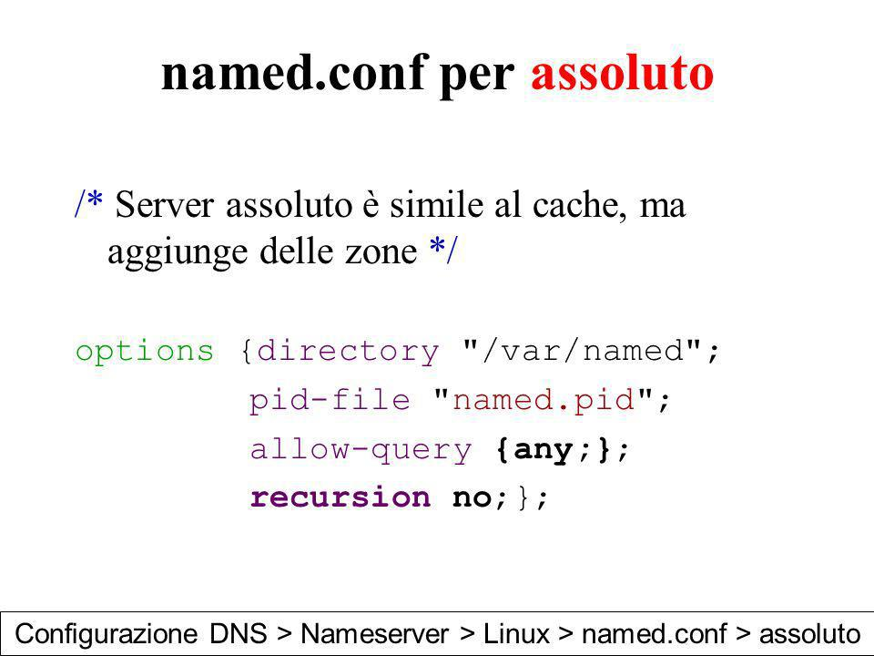 named.conf per assoluto