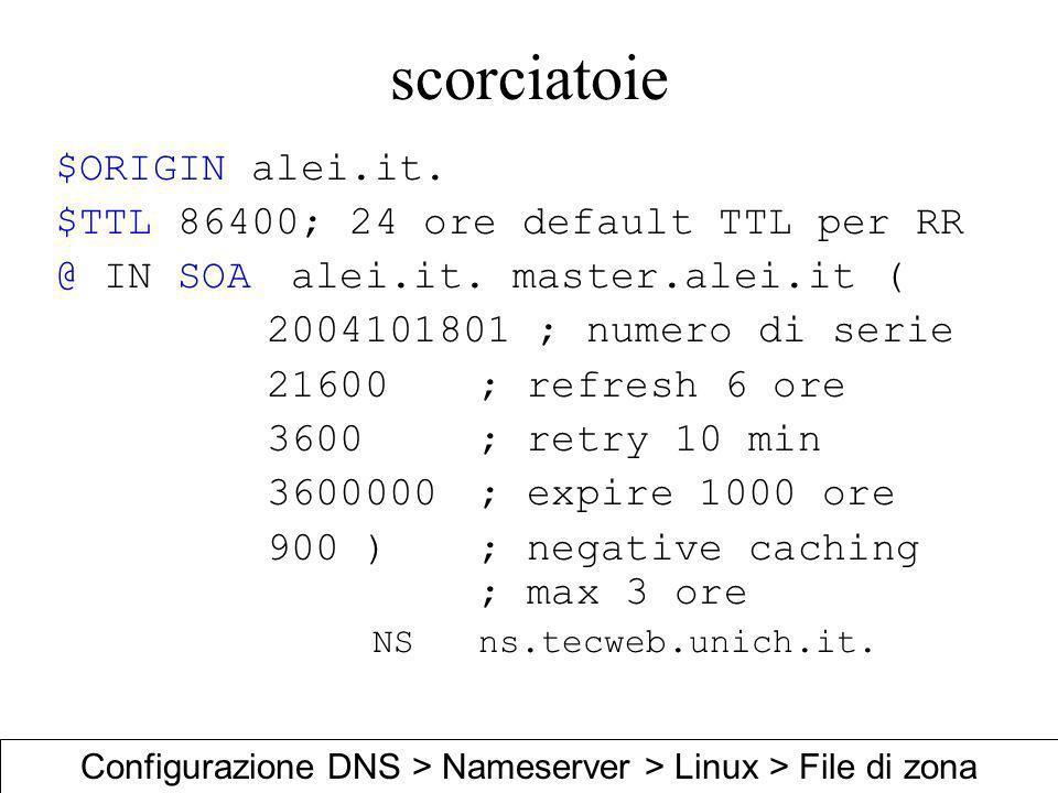 Configurazione DNS > Nameserver > Linux > File di zona