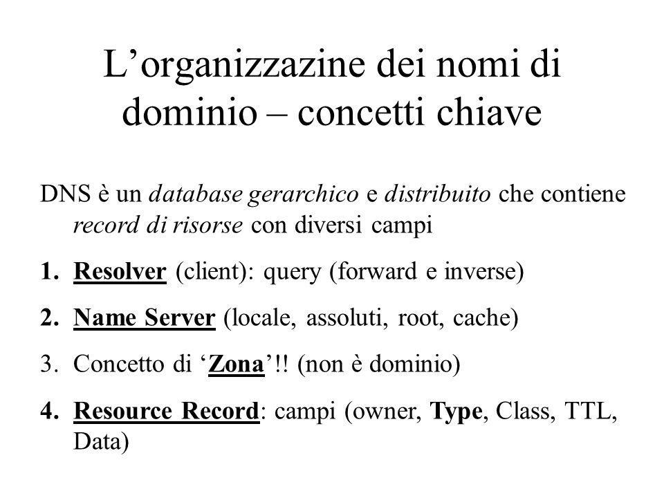 L'organizzazine dei nomi di dominio – concetti chiave