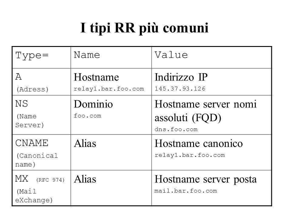 I tipi RR più comuni Type= Name Value A Hostname Indirizzo IP NS