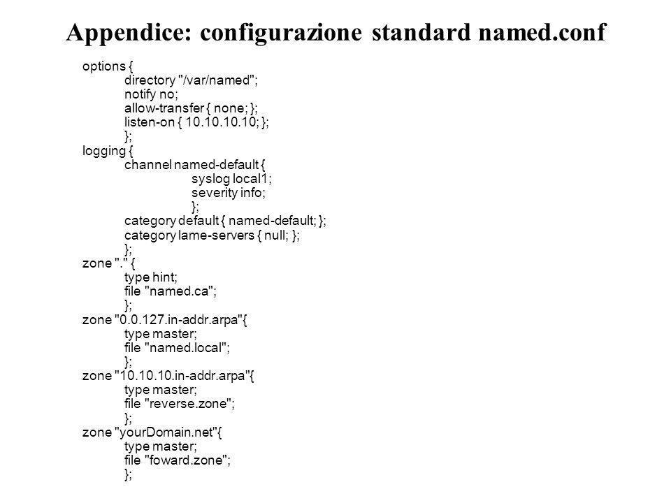 Appendice: configurazione standard named.conf