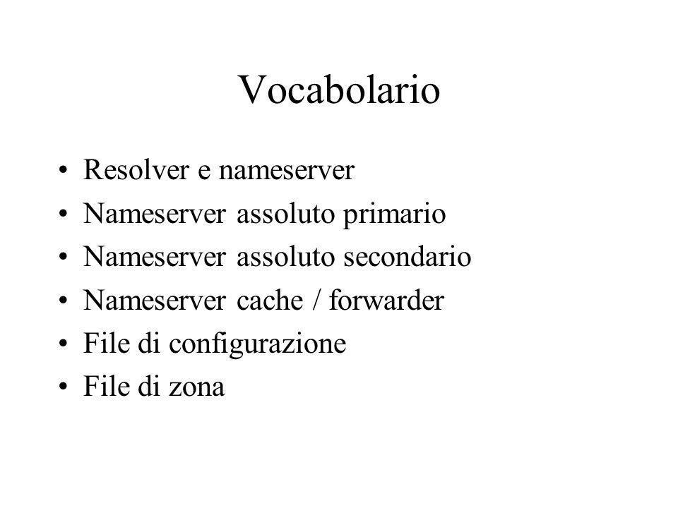 Vocabolario Resolver e nameserver Nameserver assoluto primario