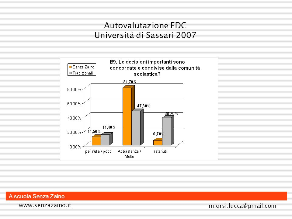 Autovalutazione EDC Università di Sassari 2007