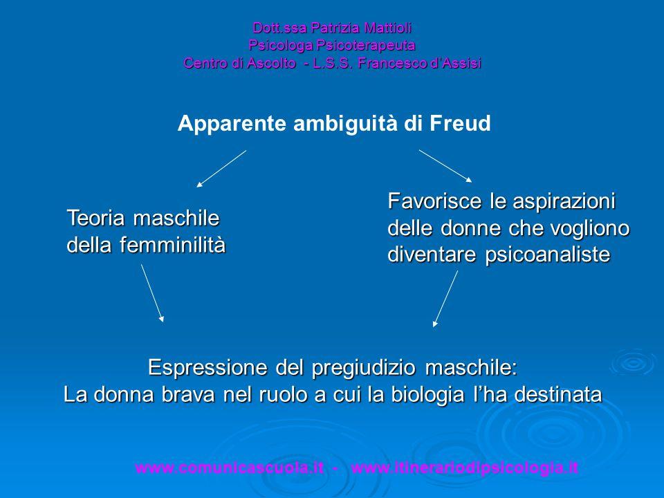 Apparente ambiguità di Freud