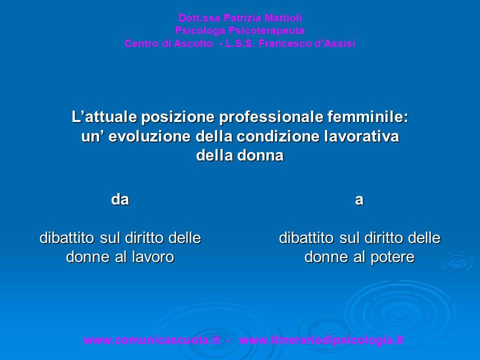 L'attuale posizione professionale femminile: