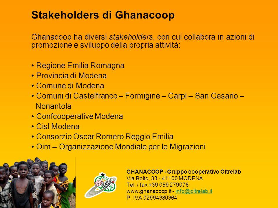 Stakeholders di Ghanacoop