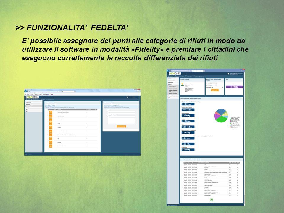 >> FUNZIONALITA' FEDELTA'