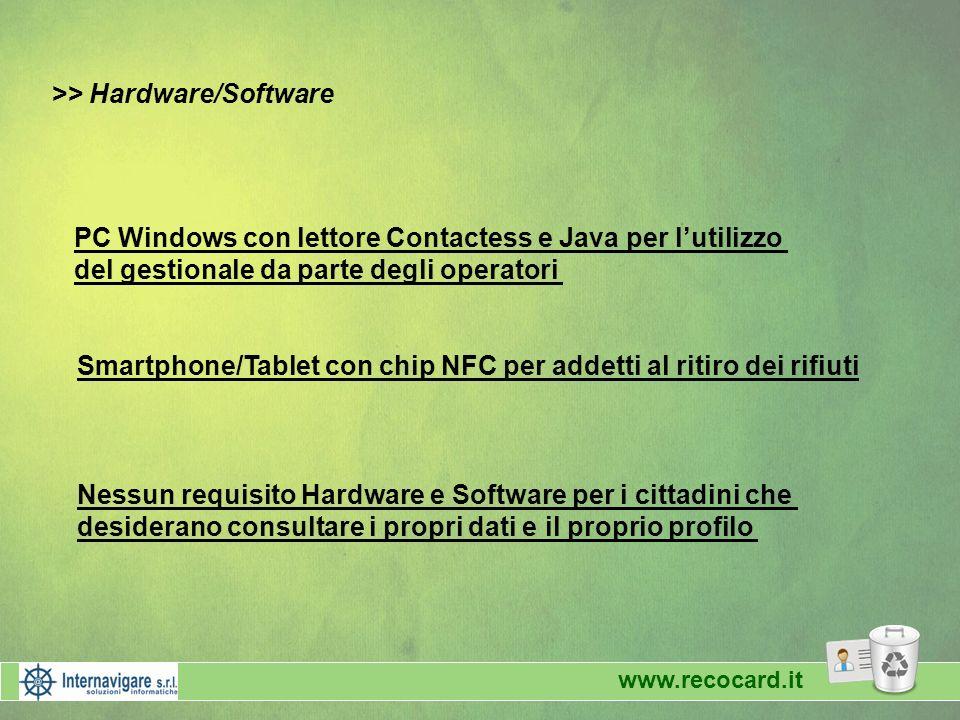 >> Hardware/Software