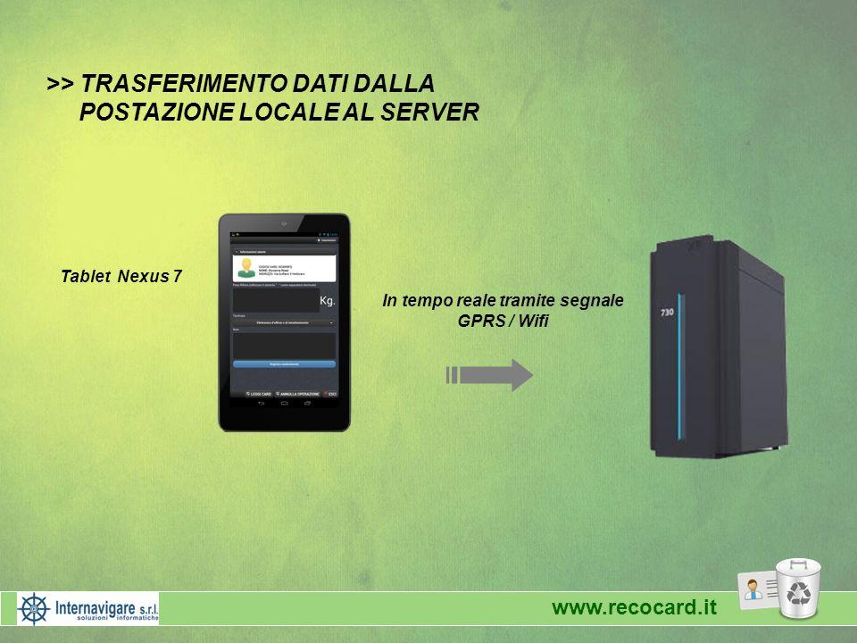 In tempo reale tramite segnale GPRS / Wifi
