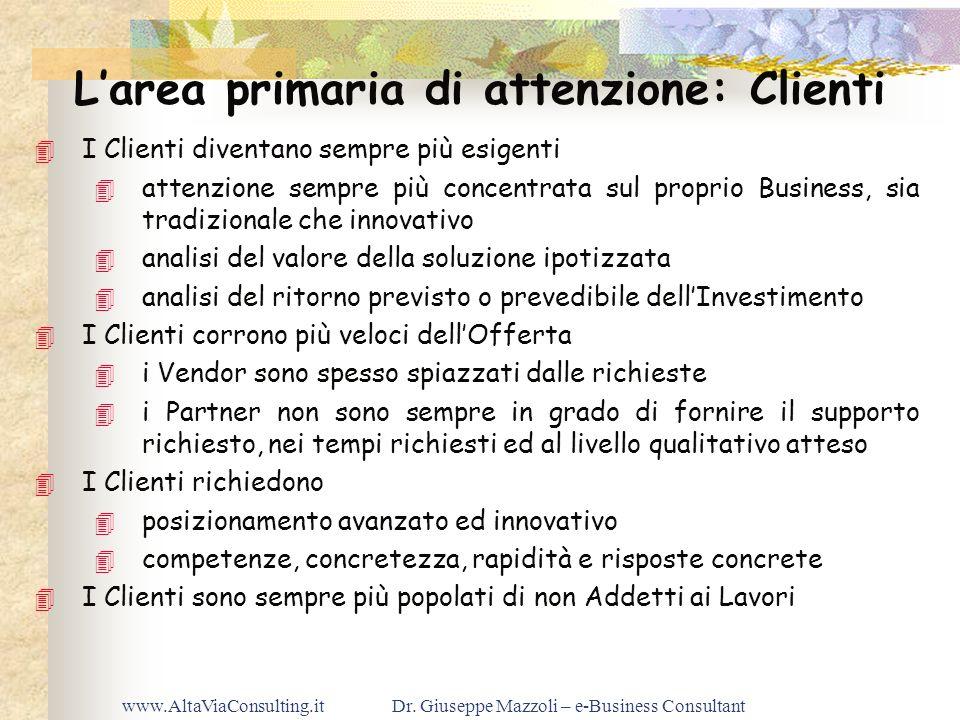 L'area primaria di attenzione: Clienti