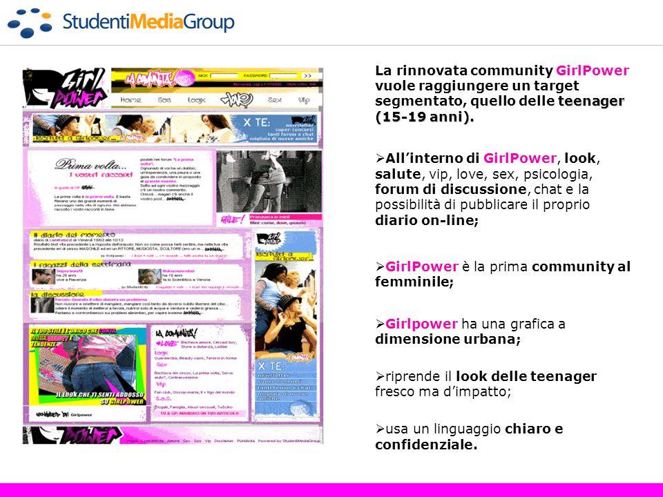 La rinnovata community GirlPower vuole raggiungere un target segmentato, quello delle teenager (15-19 anni).