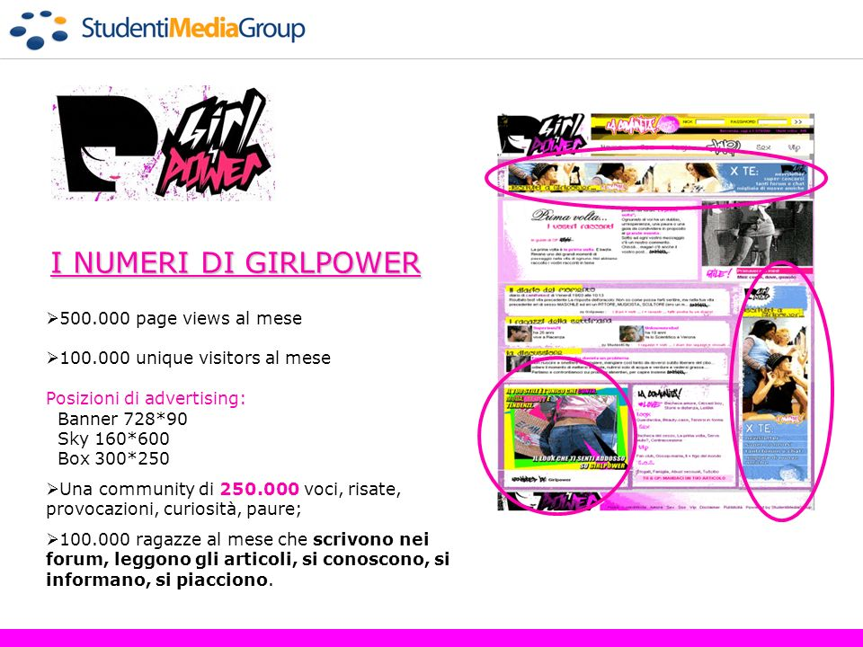 I NUMERI DI GIRLPOWER 500.000 page views al mese
