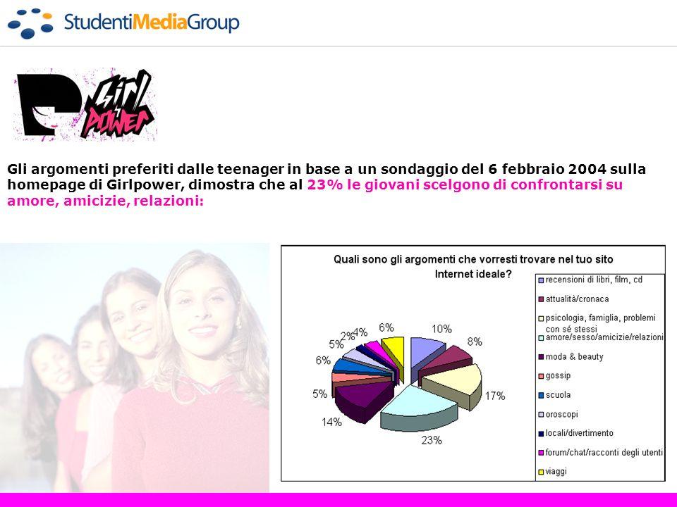 Gli argomenti preferiti dalle teenager in base a un sondaggio del 6 febbraio 2004 sulla homepage di Girlpower, dimostra che al 23% le giovani scelgono di confrontarsi su amore, amicizie, relazioni: