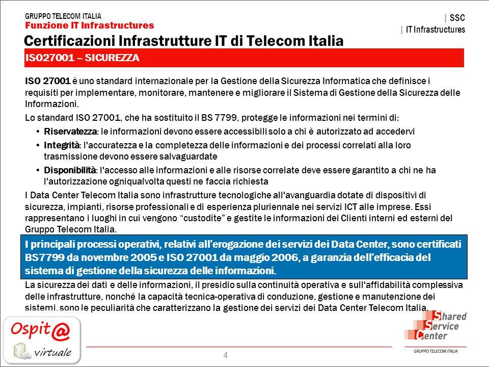 Certificazioni Infrastrutture IT di Telecom Italia